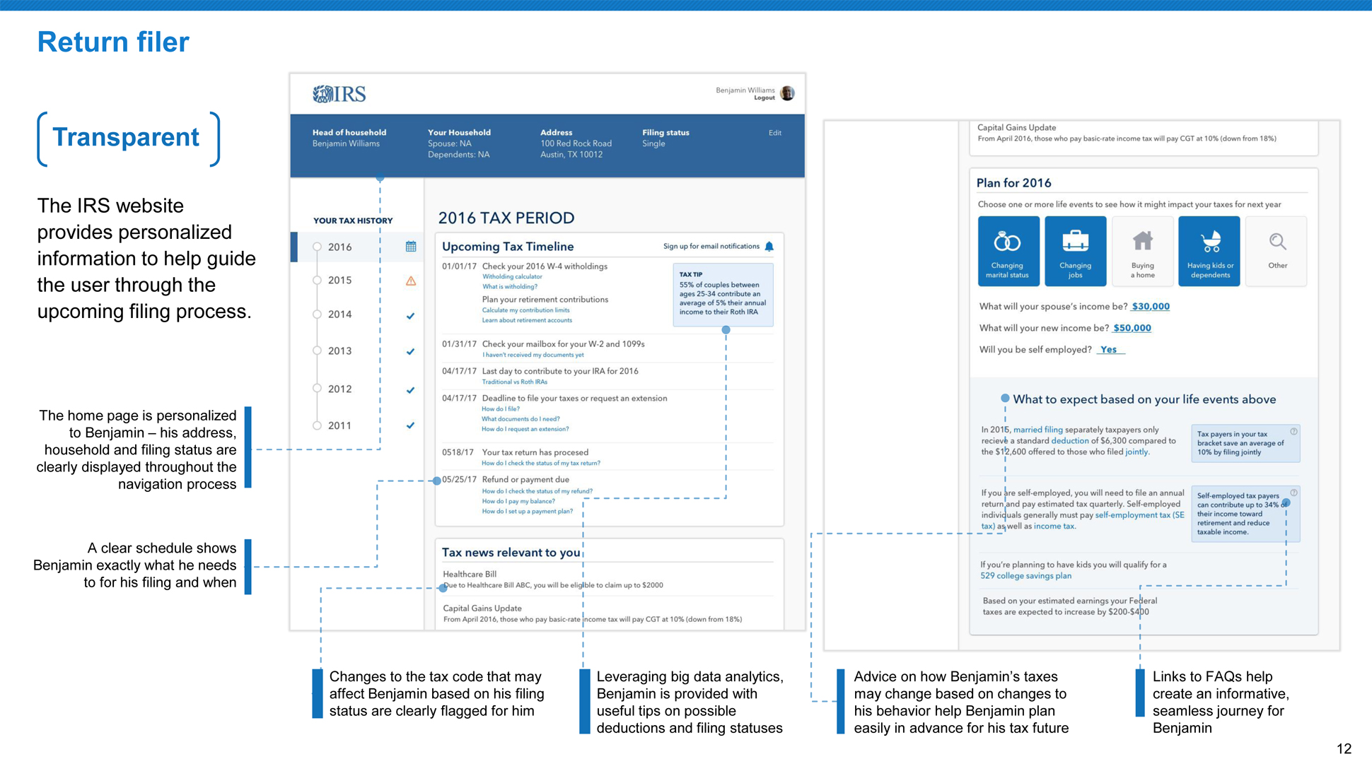 A page from a tax design challenge submission. The user's tax history is shown as well as a return filing tool.