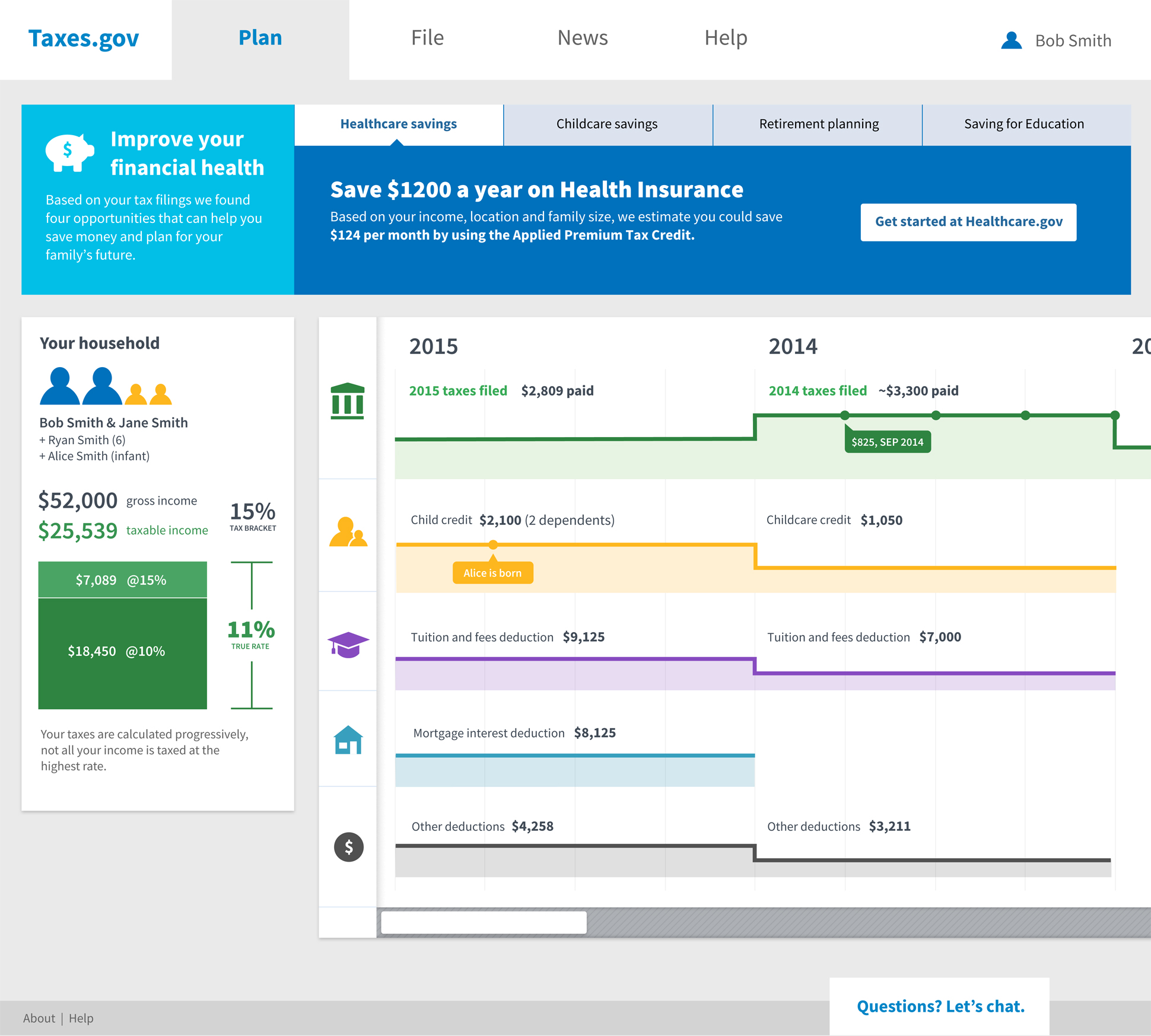 A page from a tax design challenge submission. A design for Taxes.gov is show. Summaries of each tax year and the user profile fill the page. Helpful tools for financial planning are included across the top of the page.